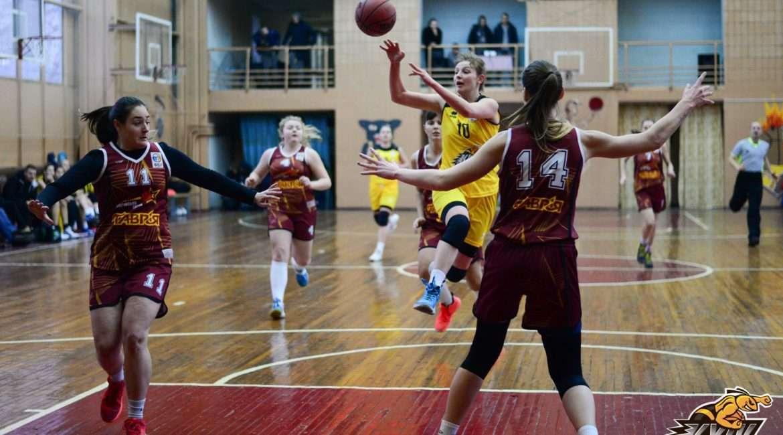 ХДУ-Київ-Баскет