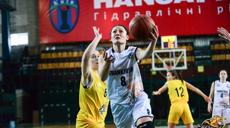 Змагання з баскетболу - 8