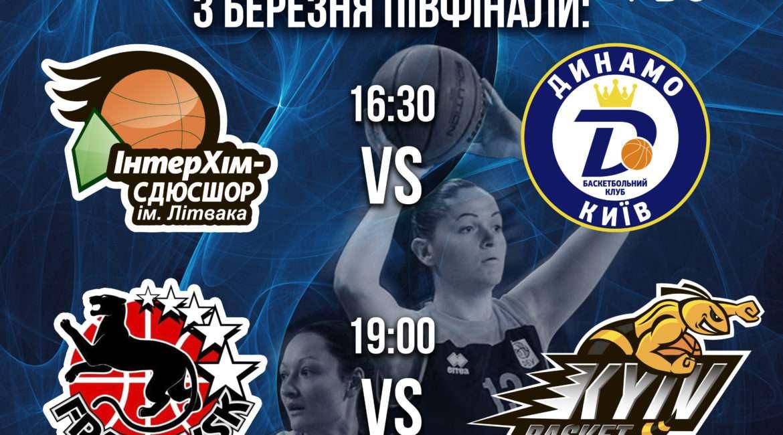 Фінал кубку України баскетбол